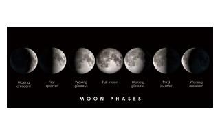 Obraz szklany 180x70 Moon phases